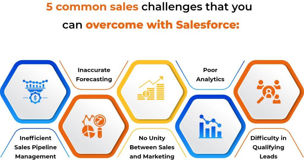 5 Common Sales Challenges